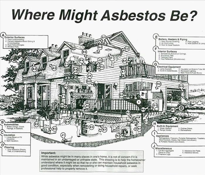 Mold Remediation Asbestos Code Rule 56